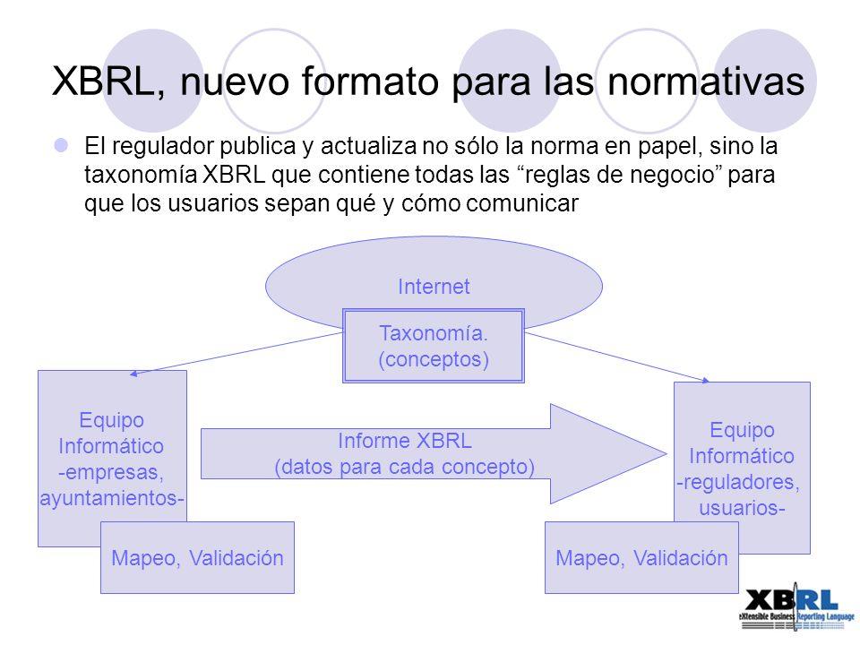 XBRL, incrementa la calidad de la información En la taxonomía XBRL se define el listado de conceptos a reportar, pero también normas de cálculo, presentación, reglas lógicas y referencias legales e idiomáticas.