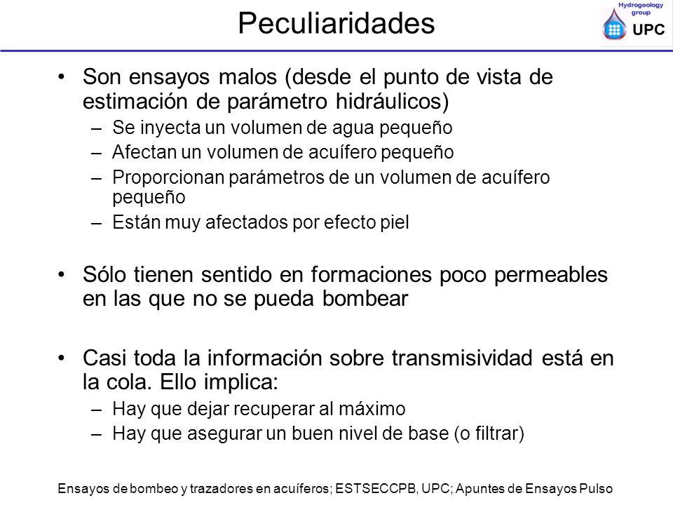 Ensayos de bombeo y trazadores en acuíferos; ESTSECCPB, UPC; Apuntes de Ensayos Pulso Peculiaridades Son ensayos malos (desde el punto de vista de est