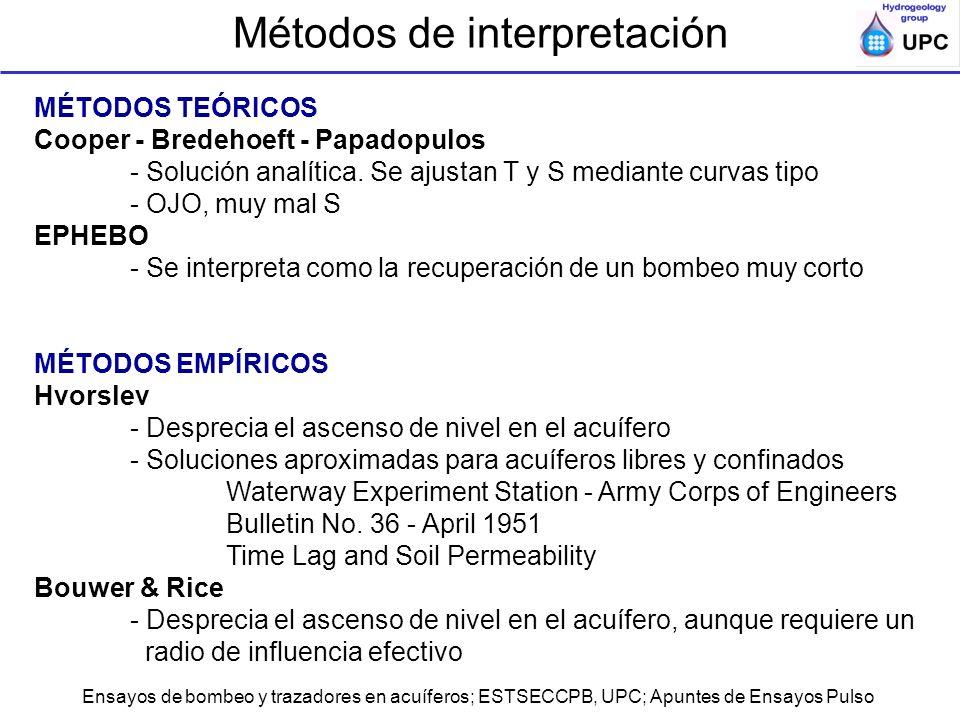 Ensayos de bombeo y trazadores en acuíferos; ESTSECCPB, UPC; Apuntes de Ensayos Pulso Métodos de interpretación MÉTODOS TEÓRICOS Cooper - Bredehoeft -