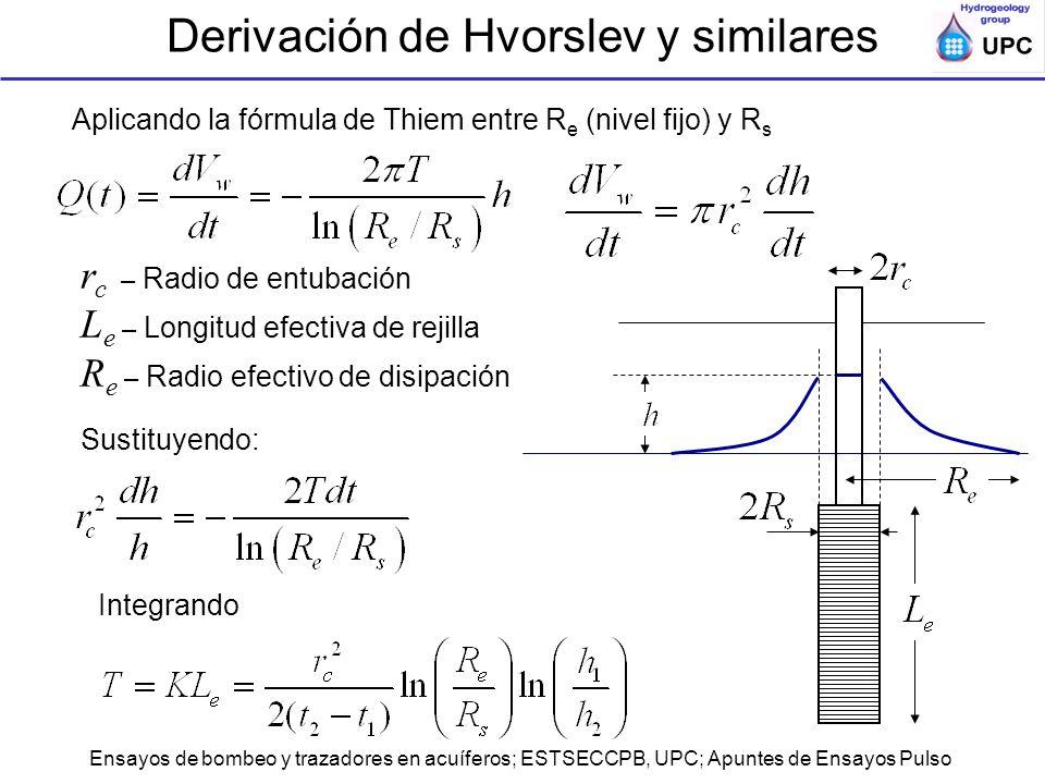 Ensayos de bombeo y trazadores en acuíferos; ESTSECCPB, UPC; Apuntes de Ensayos Pulso Aplicación de Hvorslev L e / R e > 8 Se puede dibujar ln(h 1 /h 2 ) versus (t 1 - t 2 ) O, mejor, tomar t 1 = 0, h 1 =h 0, T 0 = tiempo para el que h=0.37h 1, entonces: R L e