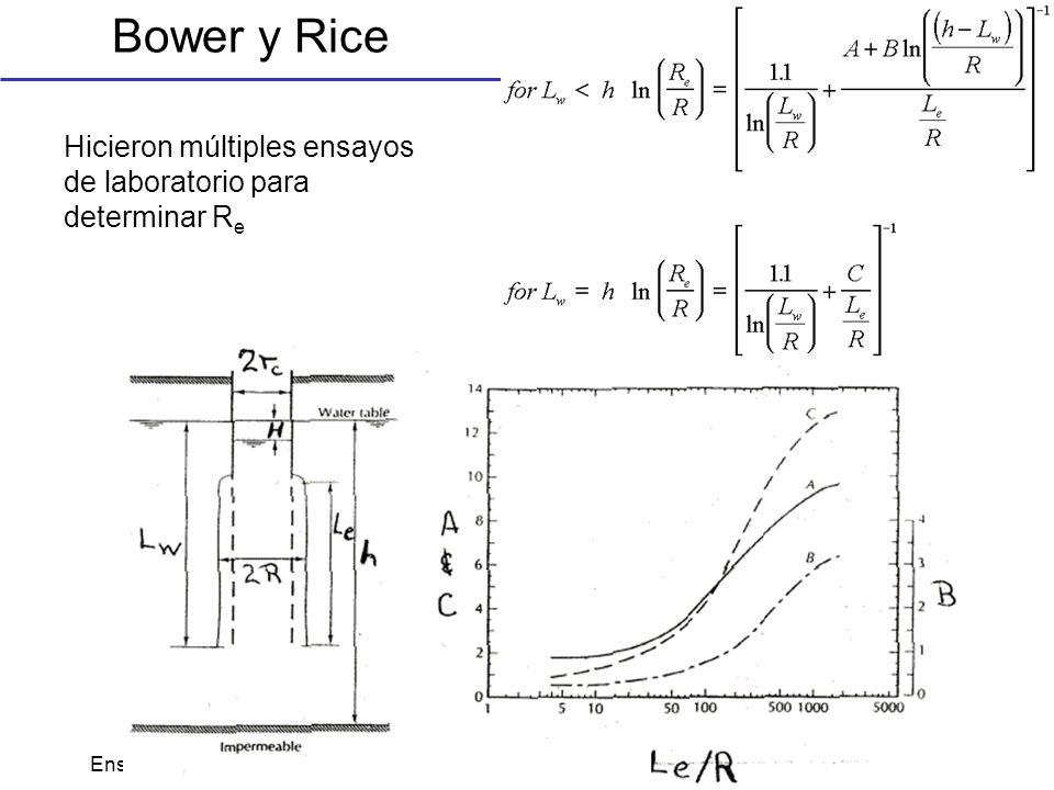 Ensayos de bombeo y trazadores en acuíferos; ESTSECCPB, UPC; Apuntes de Ensayos Pulso Bower y Rice Hicieron múltiples ensayos de laboratorio para dete