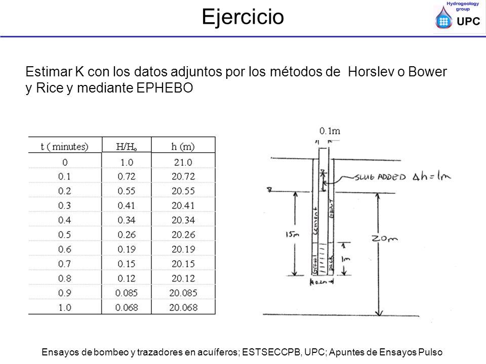 Ensayos de bombeo y trazadores en acuíferos; ESTSECCPB, UPC; Apuntes de Ensayos Pulso Ejercicio Estimar K con los datos adjuntos por los métodos de Ho
