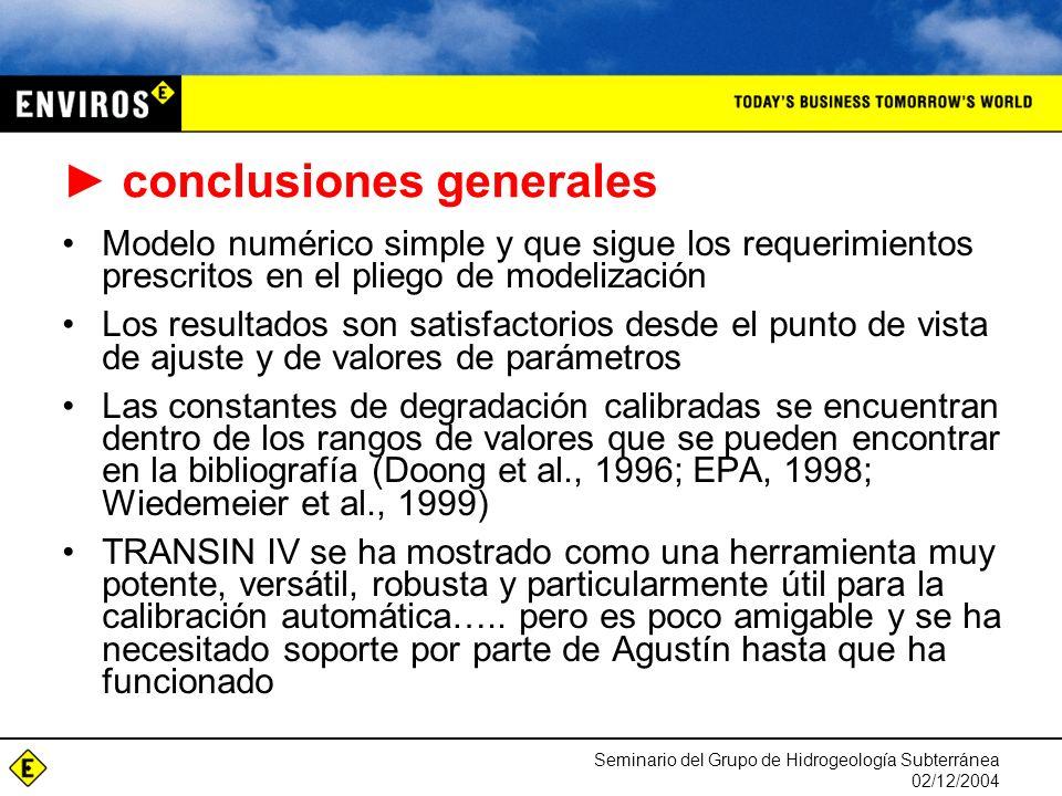 Seminario del Grupo de Hidrogeología Subterránea 02/12/2004 Modelo numérico simple y que sigue los requerimientos prescritos en el pliego de modelización Los resultados son satisfactorios desde el punto de vista de ajuste y de valores de parámetros Las constantes de degradación calibradas se encuentran dentro de los rangos de valores que se pueden encontrar en la bibliografía (Doong et al., 1996; EPA, 1998; Wiedemeier et al., 1999) TRANSIN IV se ha mostrado como una herramienta muy potente, versátil, robusta y particularmente útil para la calibración automática…..