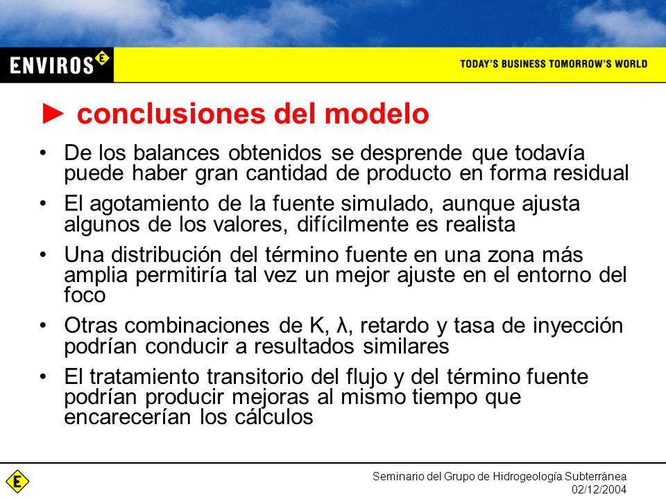 Seminario del Grupo de Hidrogeología Subterránea 02/12/2004 De los balances obtenidos se desprende que todavía puede haber gran cantidad de producto e