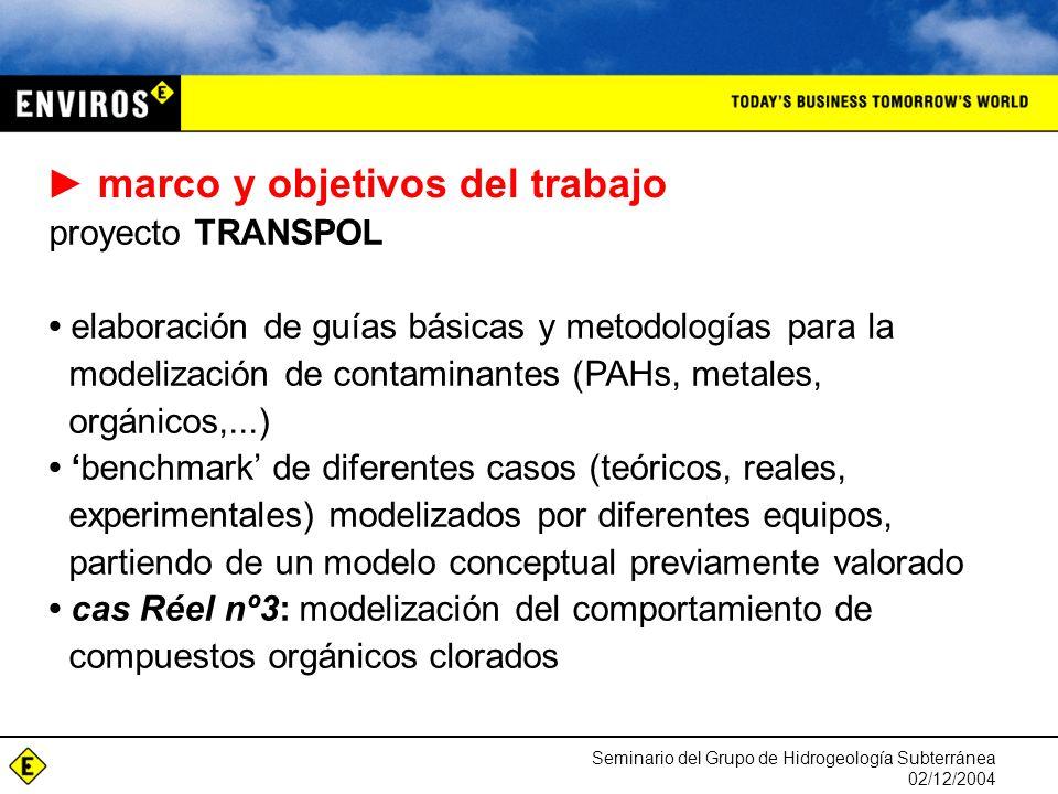 Seminario del Grupo de Hidrogeología Subterránea 02/12/2004 marco y objetivos del trabajo proyecto TRANSPOL elaboración de guías básicas y metodologías para la modelización de contaminantes (PAHs, metales, orgánicos,...) benchmark de diferentes casos (teóricos, reales, experimentales) modelizados por diferentes equipos, partiendo de un modelo conceptual previamente valorado cas Réel nº3: modelización del comportamiento de compuestos orgánicos clorados