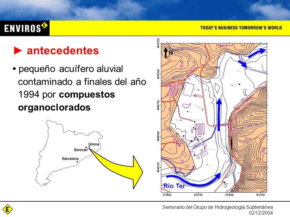 Seminario del Grupo de Hidrogeología Subterránea 02/12/2004 acuífero homogéneo e isótropo flujo estacionario saturado no se considera recarga ni la relación entre rio y acuífero libertad en K y en el bombeo del pozo L2 modelo conceptual de flujo