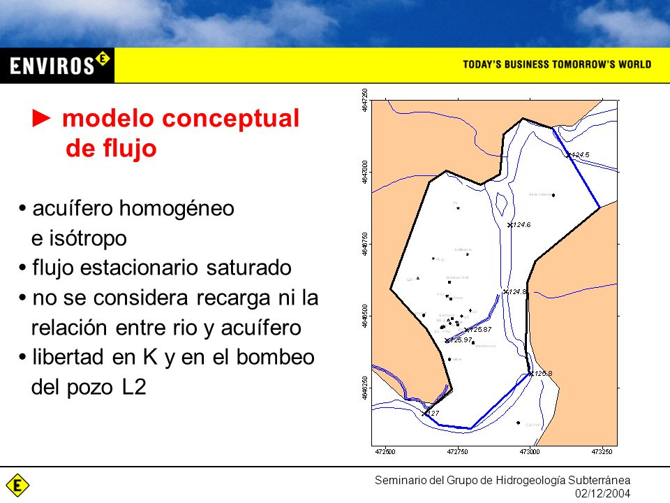 Seminario del Grupo de Hidrogeología Subterránea 02/12/2004 acuífero homogéneo e isótropo flujo estacionario saturado no se considera recarga ni la re