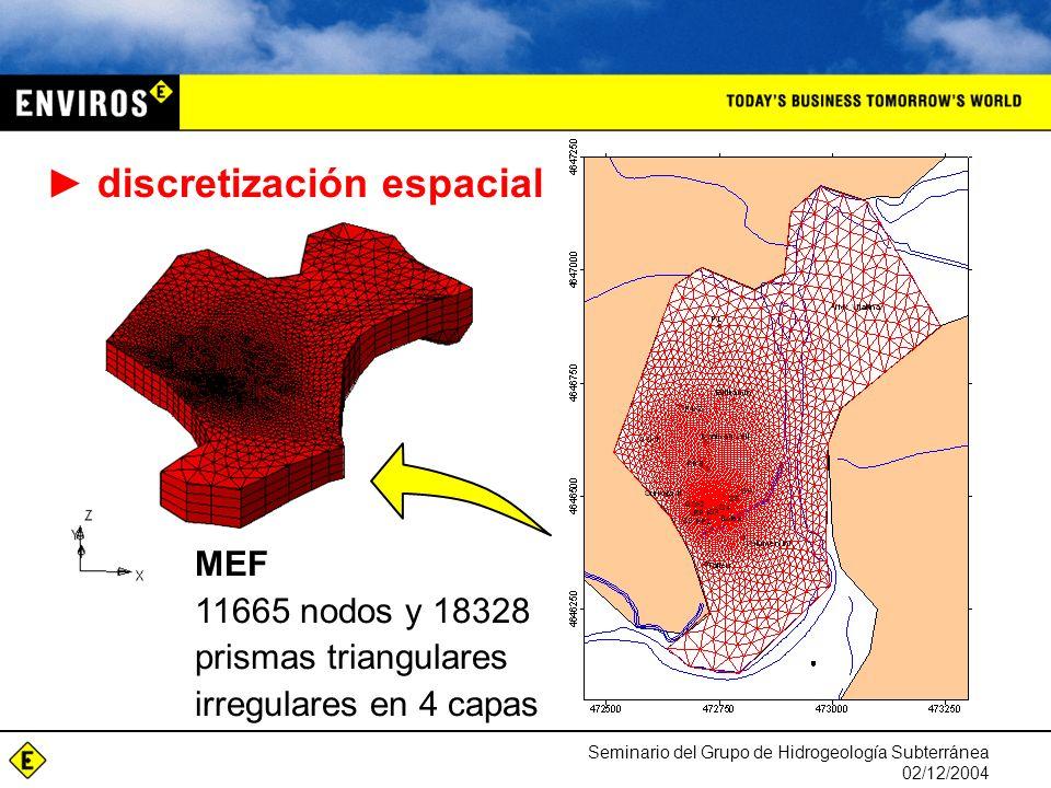 Seminario del Grupo de Hidrogeología Subterránea 02/12/2004 modelo conceptual de transporte únicamente se vertía PCE al acuífero se han encontrado cantidades inferiores de otros etilenos con menos cloros que a priori tienen un origen común no se considera flujo multifase ni retardo debido a procesos de sorción inyección másica (M/T) en un punto