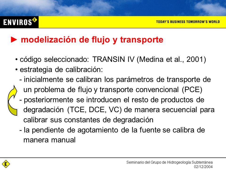 Seminario del Grupo de Hidrogeología Subterránea 02/12/2004 modelización de flujo y transporte código seleccionado: TRANSIN IV (Medina et al., 2001) estrategia de calibración: - inicialmente se calibran los parámetros de transporte de un problema de flujo y transporte convencional (PCE) - posteriormente se introducen el resto de productos de degradación (TCE, DCE, VC) de manera secuencial para calibrar sus constantes de degradación - la pendiente de agotamiento de la fuente se calibra de manera manual