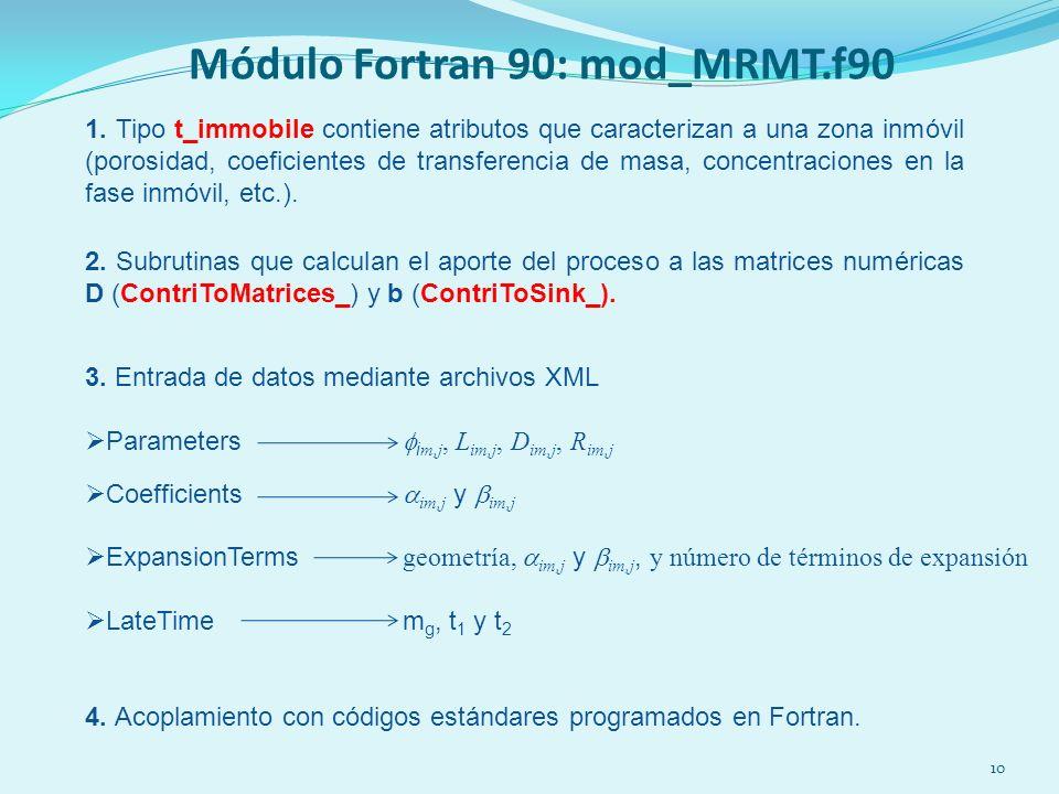 10 Módulo Fortran 90: mod_MRMT.f90 1.