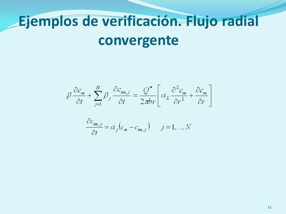 12 Ejemplos de verificación. Flujo radial convergente