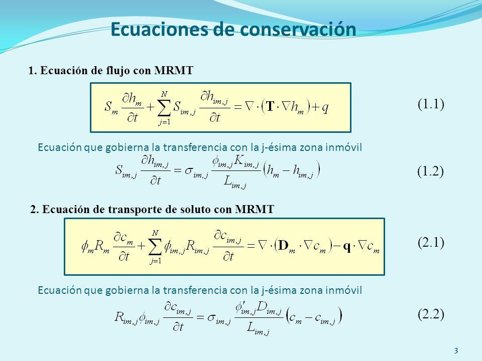 33 Ecuaciones de conservación 1. Ecuación de flujo con MRMT 2.