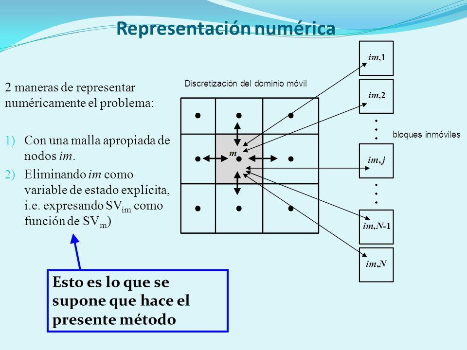 2 maneras de representar numéricamente el problema: 1) Con una malla apropiada de nodos im.