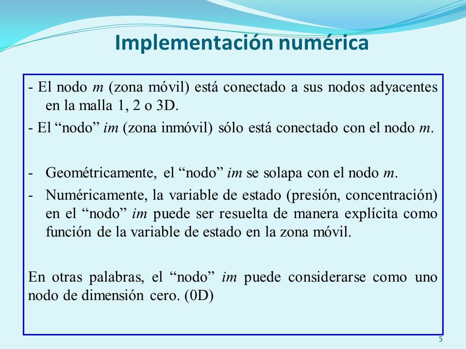 55 Implementación numérica - El nodo m (zona móvil) está conectado a sus nodos adyacentes en la malla 1, 2 o 3D.