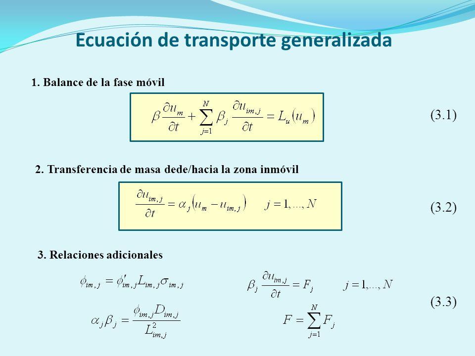 Ecuación de transporte generalizada 1. Balance de la fase móvil 2.