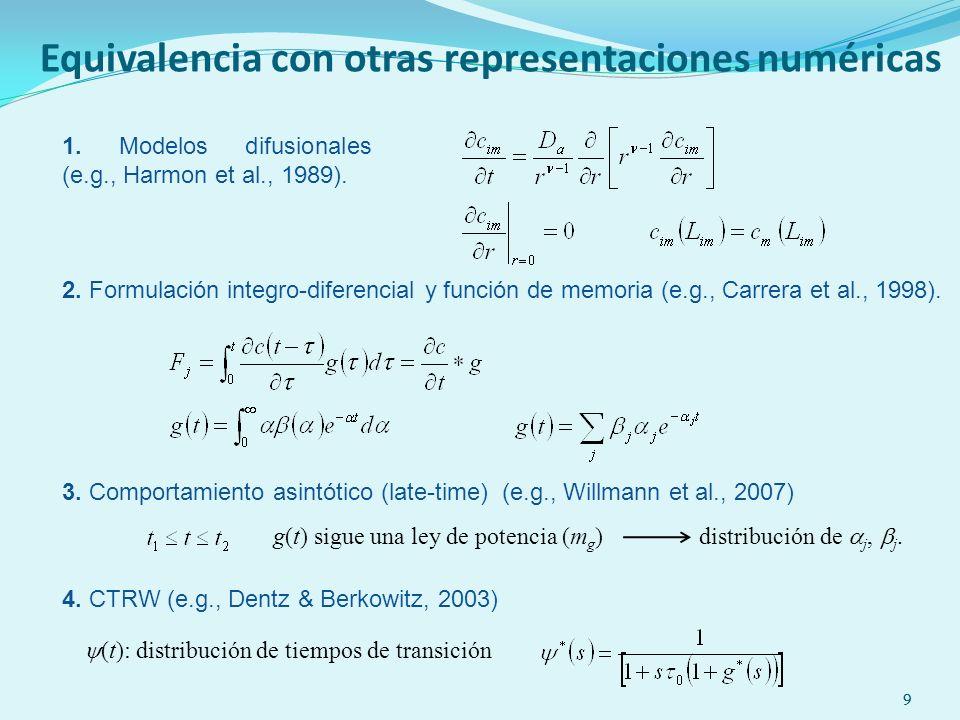 9 Equivalencia con otras representaciones numéricas 9 2.