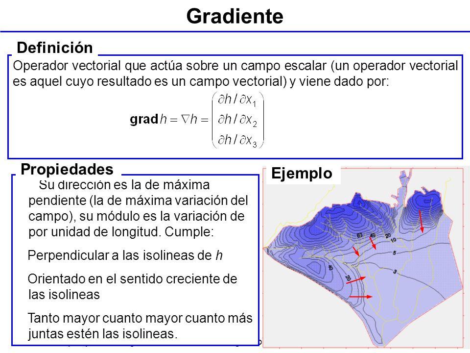 Tema 1. Campos y EDPs. Ingeniería Geoambiental. Ing. Geológica. ETSI Caminos, UPC Gradiente Su dirección es la de máxima pendiente (la de máxima varia