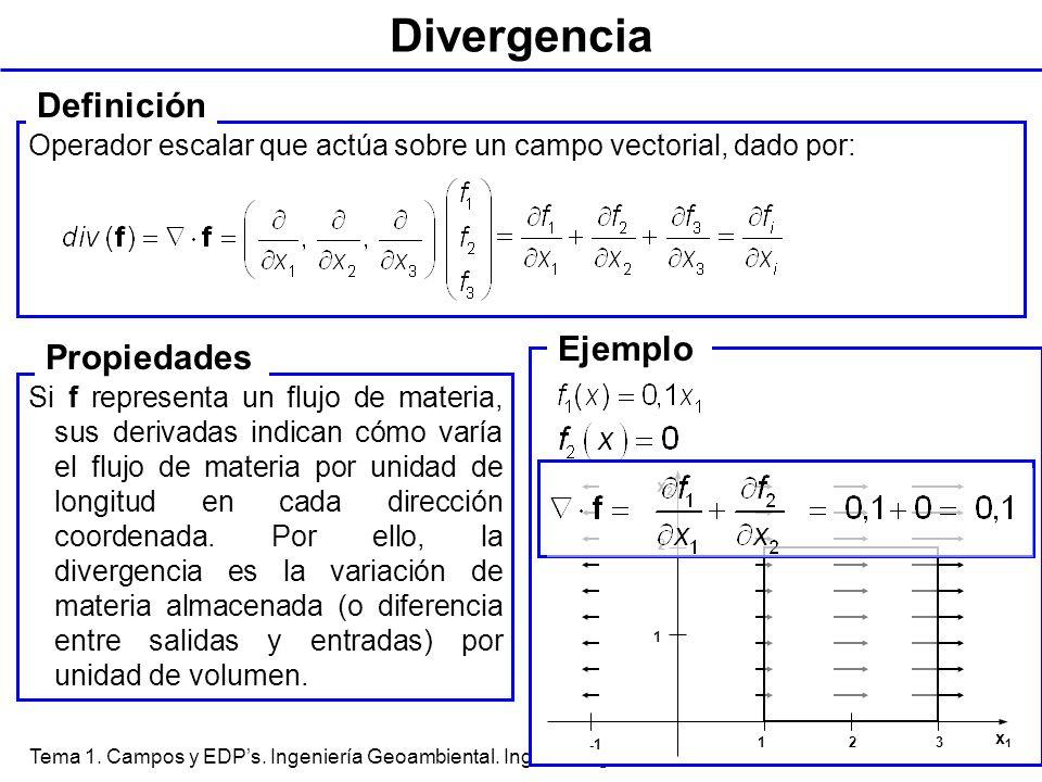Tema 1. Campos y EDPs. Ingeniería Geoambiental. Ing. Geológica. ETSI Caminos, UPC Operador escalar que actúa sobre un campo vectorial, dado por: Diver