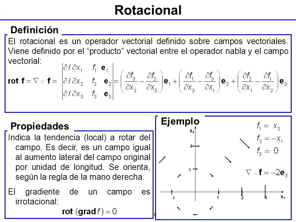 Tema 1. Campos y EDPs. Ingeniería Geoambiental. Ing. Geológica. ETSI Caminos, UPC El rotacional es un operador vectorial definido sobre campos vectori