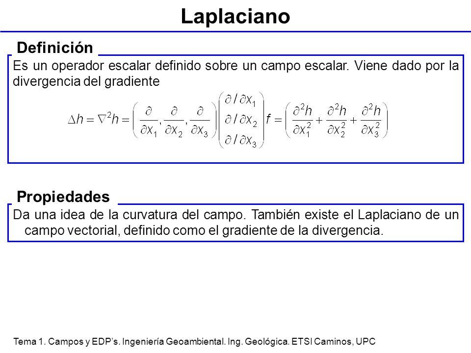 Tema 1. Campos y EDPs. Ingeniería Geoambiental. Ing. Geológica. ETSI Caminos, UPC Es un operador escalar definido sobre un campo escalar. Viene dado p