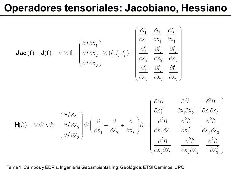 Tema 1. Campos y EDPs. Ingeniería Geoambiental. Ing. Geológica. ETSI Caminos, UPC Operadores tensoriales: Jacobiano, Hessiano