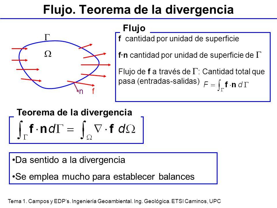 Tema 1. Campos y EDPs. Ingeniería Geoambiental. Ing. Geológica. ETSI Caminos, UPC Flujo. Teorema de la divergencia n f f cantidad por unidad de superf