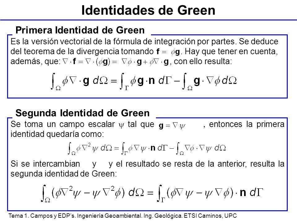 Tema 1. Campos y EDPs. Ingeniería Geoambiental. Ing. Geológica. ETSI Caminos, UPC Se toma un campo escalar tal que entonces la primera identidad queda