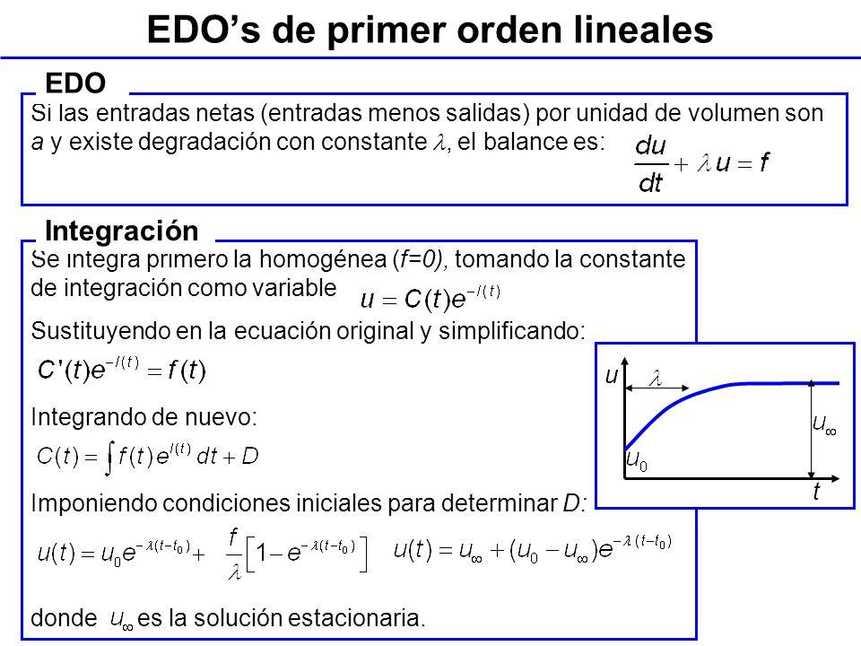 Tema 1. Campos y EDPs. Ingeniería Geoambiental. Ing. Geológica. ETSI Caminos, UPC Si las entradas netas (entradas menos salidas) por unidad de volumen