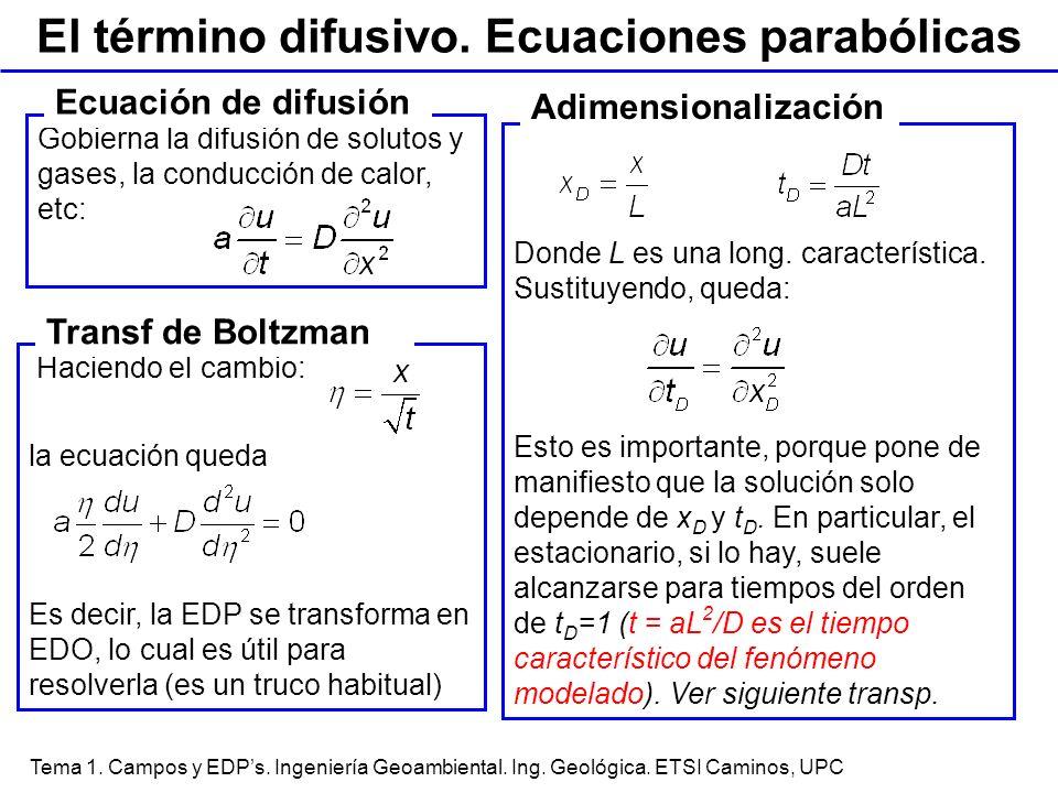 Tema 1. Campos y EDPs. Ingeniería Geoambiental. Ing. Geológica. ETSI Caminos, UPC El término difusivo. Ecuaciones parabólicas Gobierna la difusión de