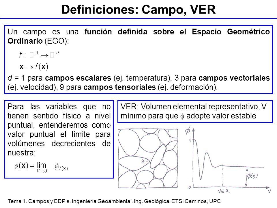 Tema 1. Campos y EDPs. Ingeniería Geoambiental. Ing. Geológica. ETSI Caminos, UPC Para las variables que no tienen sentido físico a nivel puntual, ent