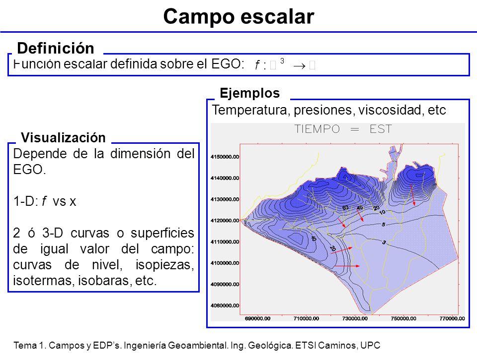 Tema 1. Campos y EDPs. Ingeniería Geoambiental. Ing. Geológica. ETSI Caminos, UPC Campo escalar Función escalar definida sobre el EGO: Definición Depe