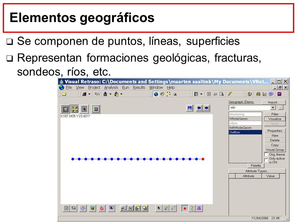 Elementos geográficos Se componen de puntos, líneas, superficies Representan formaciones geológicas, fracturas, sondeos, ríos, etc.