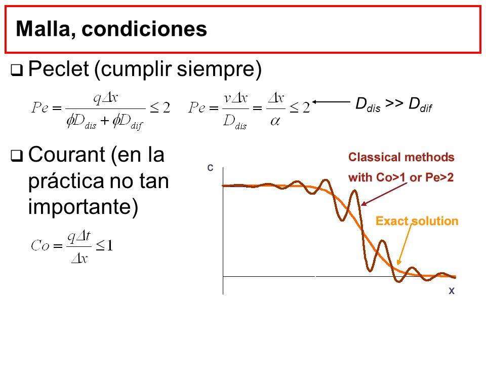 Malla, condiciones Peclet (cumplir siempre) Courant (en la práctica no tan importante) D dis >> D dif