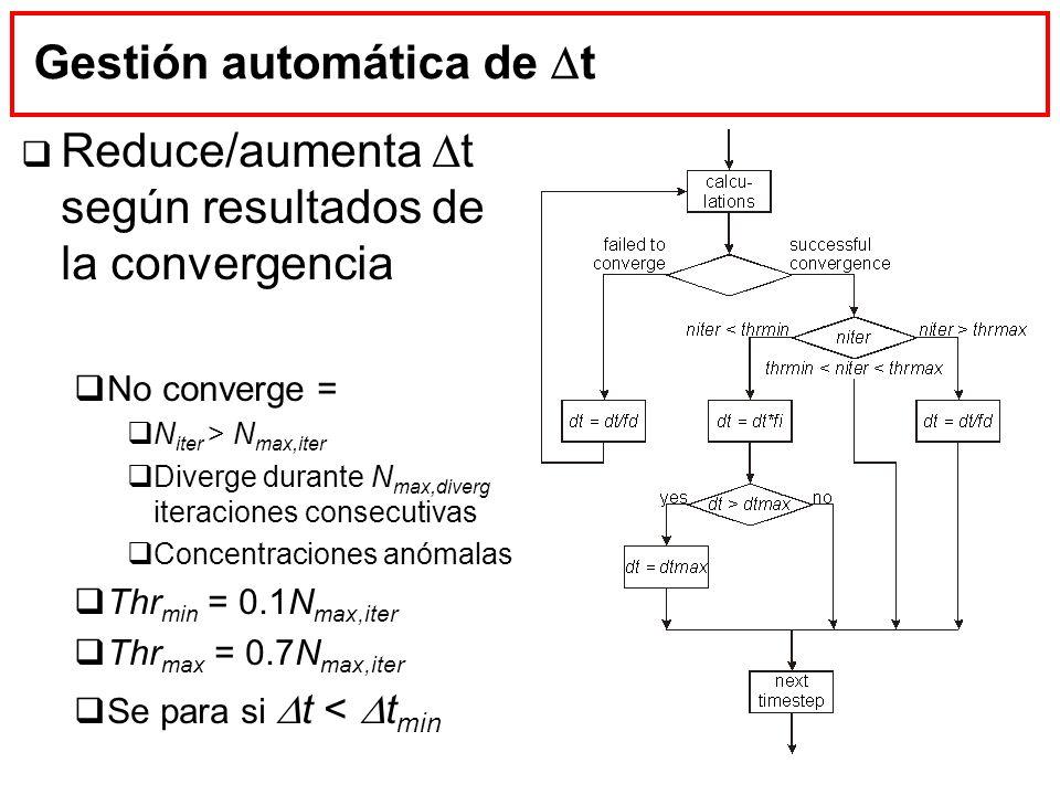 Gestión automática de t Reduce/aumenta t según resultados de la convergencia No converge = N iter > N max,iter Diverge durante N max,diverg iteracione