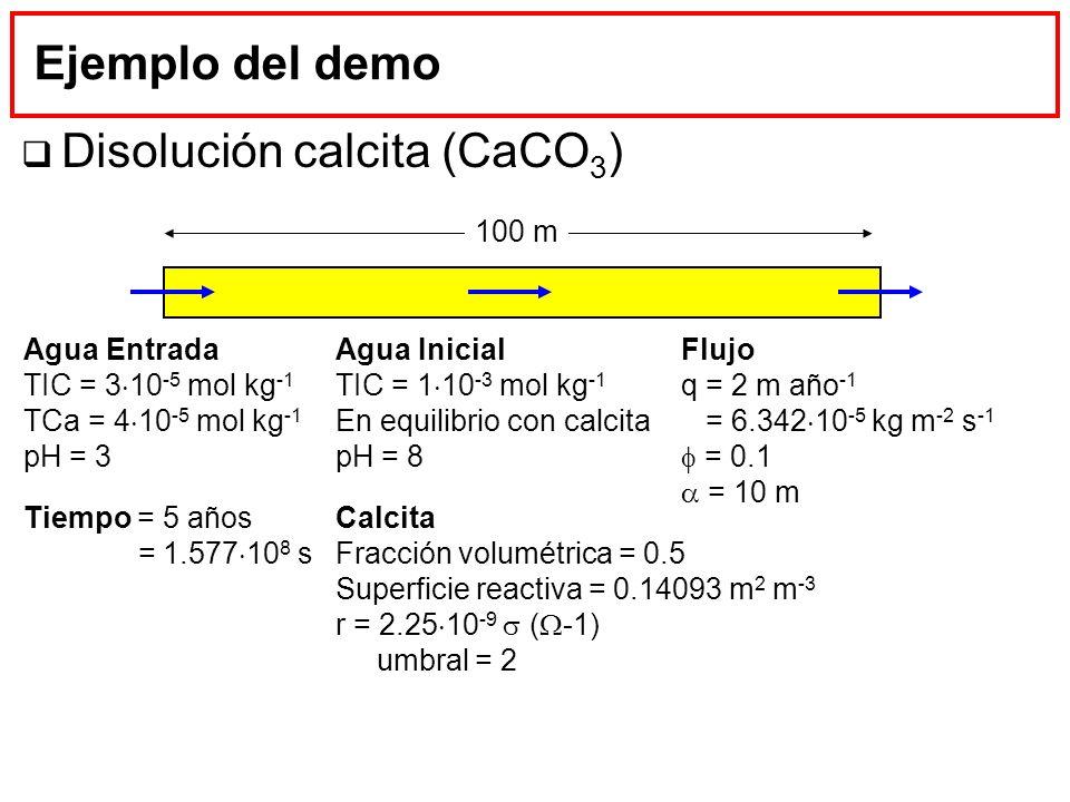 Ejemplo del demo Disolución calcita (CaCO 3 ) Agua Entrada TIC = 3 10 -5 mol kg -1 TCa = 4 10 -5 mol kg -1 pH = 3 100 m Flujo q = 2 m año -1 = 6.342 1