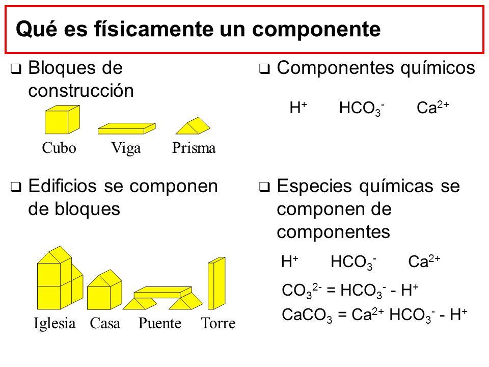 Bloques de construcción Qué es físicamente un componente Componentes químicos CuboVigaPrisma IglesiaCasaPuenteTorre Edificios se componen de bloques E