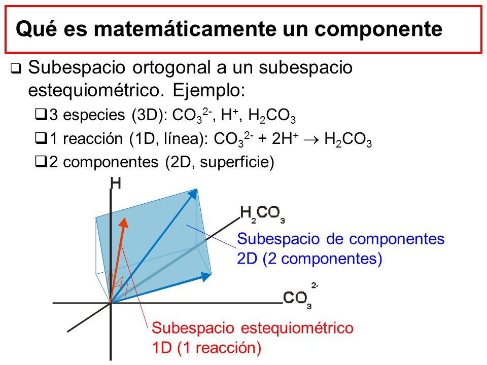 Qué es matemáticamente un componente Subespacio ortogonal a un subespacio estequiométrico. Ejemplo: 3 especies (3D): CO 3 2-, H +, H 2 CO 3 1 reacción