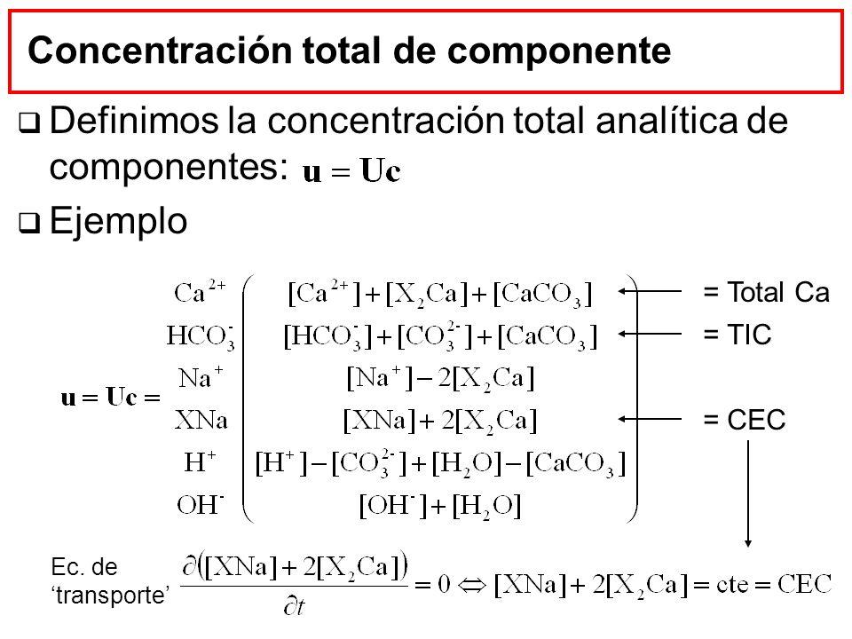 Concentración total de componente Definimos la concentración total analítica de componentes: Ejemplo = CEC = TIC = Total Ca Ec. de transporte