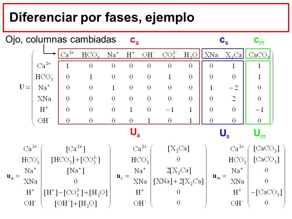 Diferenciar por fases, ejemplo UaUa UsUs UmUm caca cscs cmcm Ojo, columnas cambiadas