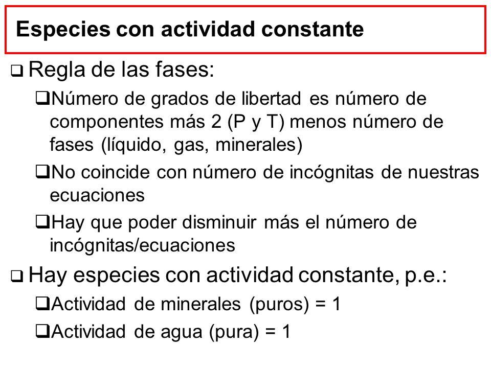 Regla de las fases: Número de grados de libertad es número de componentes más 2 (P y T) menos número de fases (líquido, gas, minerales) No coincide co