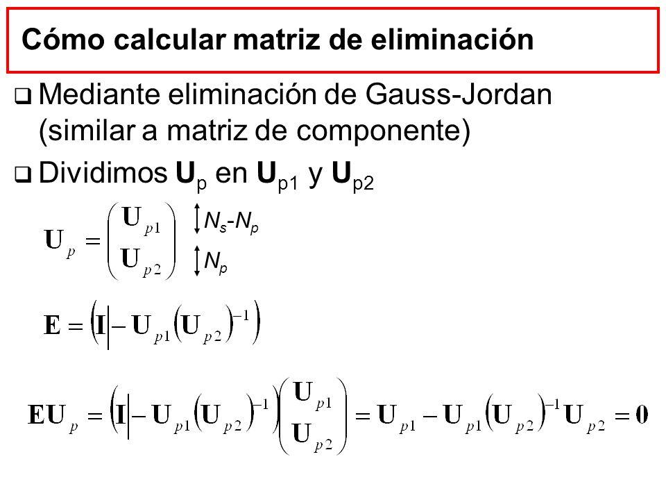 Cómo calcular matriz de eliminación Mediante eliminación de Gauss-Jordan (similar a matriz de componente) Dividimos U p en U p1 y U p2 NpNp Ns-NpNs-Np