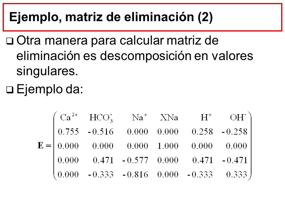 Ejemplo, matriz de eliminación (2) Otra manera para calcular matriz de eliminación es descomposición en valores singulares. Ejemplo da:
