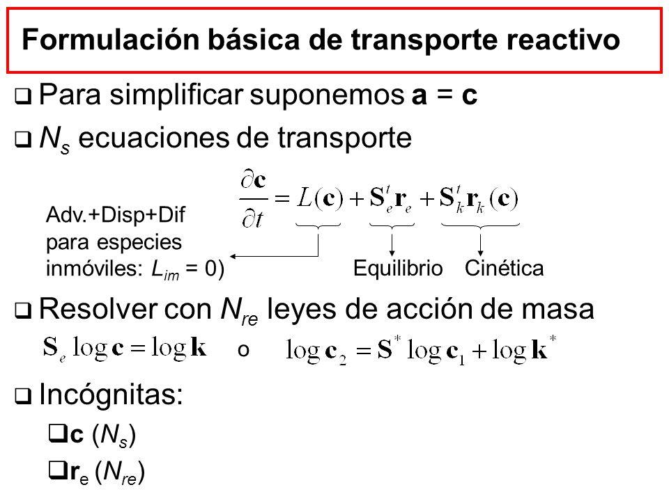 Formulación básica de transporte reactivo Para simplificar suponemos a = c N s ecuaciones de transporte Resolver con N re leyes de acción de masa Incó