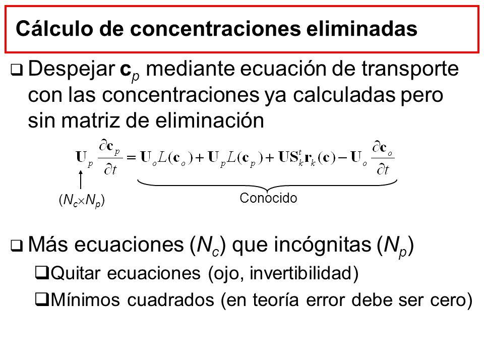 Cálculo de concentraciones eliminadas Despejar c p mediante ecuación de transporte con las concentraciones ya calculadas pero sin matriz de eliminació