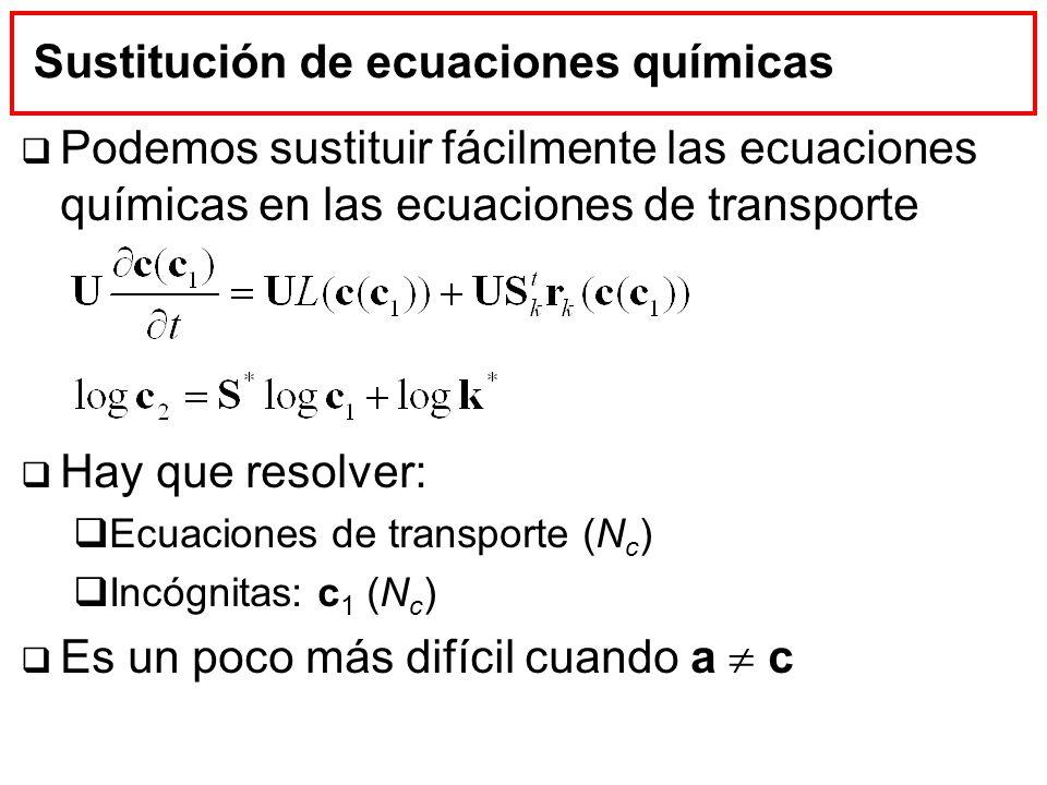 Sustitución de ecuaciones químicas Podemos sustituir fácilmente las ecuaciones químicas en las ecuaciones de transporte Hay que resolver: Ecuaciones d