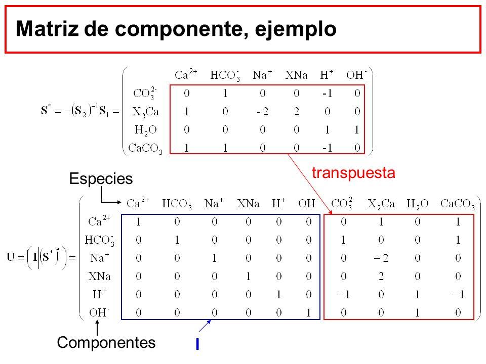 Matriz de componente, ejemplo I transpuesta Componentes Especies