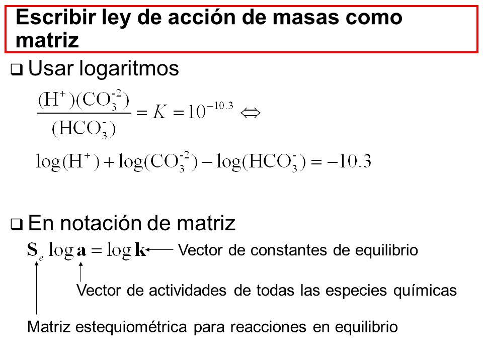 Escribir ley de acción de masas como matriz Usar logaritmos En notación de matriz Vector de actividades de todas las especies químicas Vector de const