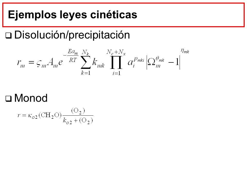 Ejemplos leyes cinéticas Disolución/precipitación Monod