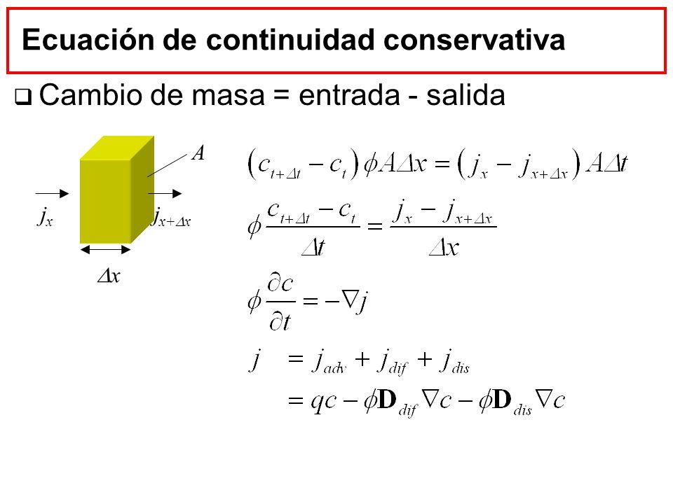 Condiciones de contorno Tres tipos Fijar concentración Fijar caudal másico (adv.+dif.+dis.) Fijar relación caudal-concentración = fijar concentración = 0, = q fijar caudal