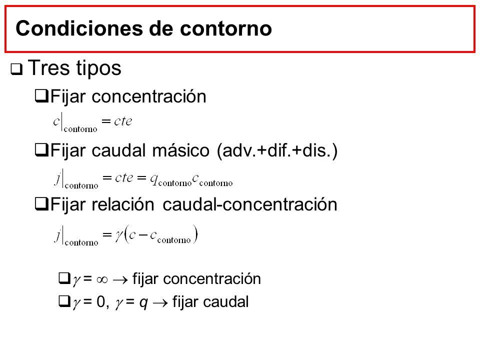 Condiciones de contorno Tres tipos Fijar concentración Fijar caudal másico (adv.+dif.+dis.) Fijar relación caudal-concentración = fijar concentración
